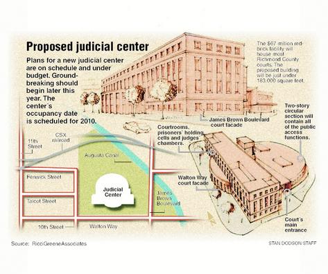 2009 MASTER PLAN – LIBRARY – JUDICIAL CENTER